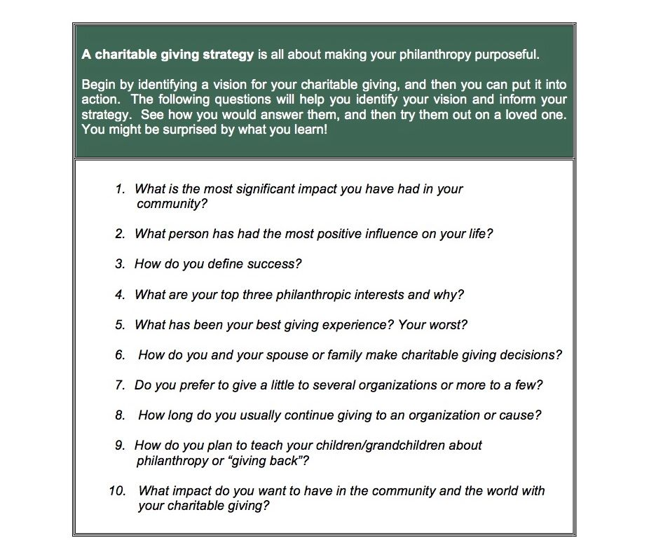Strategy Questions on Why Open a Donor Advised Fund